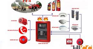 Hướng dẫn phòng cháy chữa cháy hiệu quả, an toàn nhất